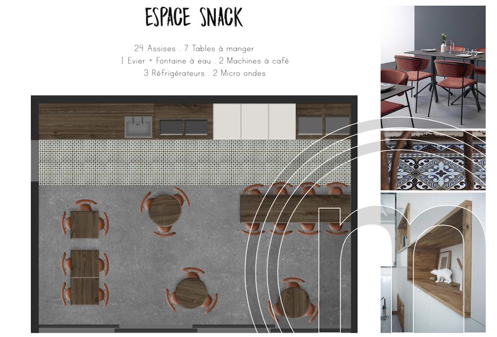 plan vue haut espace cafeteria